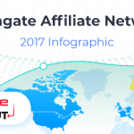 Avangate Affiliate Network H1 2017 Benchmarks